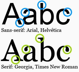 Tipografía: Cómo elegir la fuente adecuada para tu libro