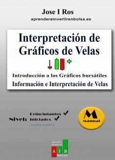 Gráficos Candlesticks. Introducción a los Gráficos e Interpretación de Velas